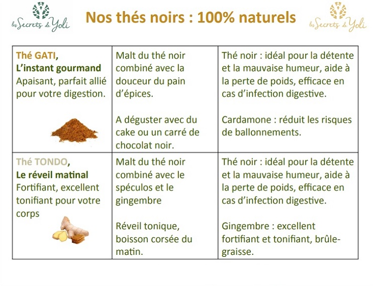 Thés noirs 100% naturels - Thé GATI - Thé TONDO