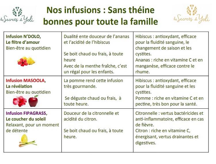 Infusions sans théine - N'DOLO - MASOOLA - FIPAGRASS